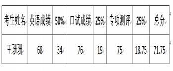 山东体育学院2015年推荐免试硕士研究生拟录取名单