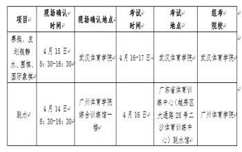 山东体育学院2016年运动训练专业、武术与民族传统体育专业招生简章
