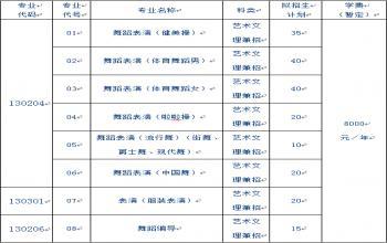 山东体育学院2017年艺术类专业招生简章