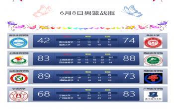 第二届SCBA男篮战报(6月8日)